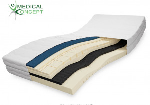 Medical Concept LUXUS memory matrac