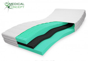Medical Concept Premium matrac