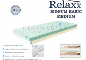 RelaXx Signum Basic Medium matrac