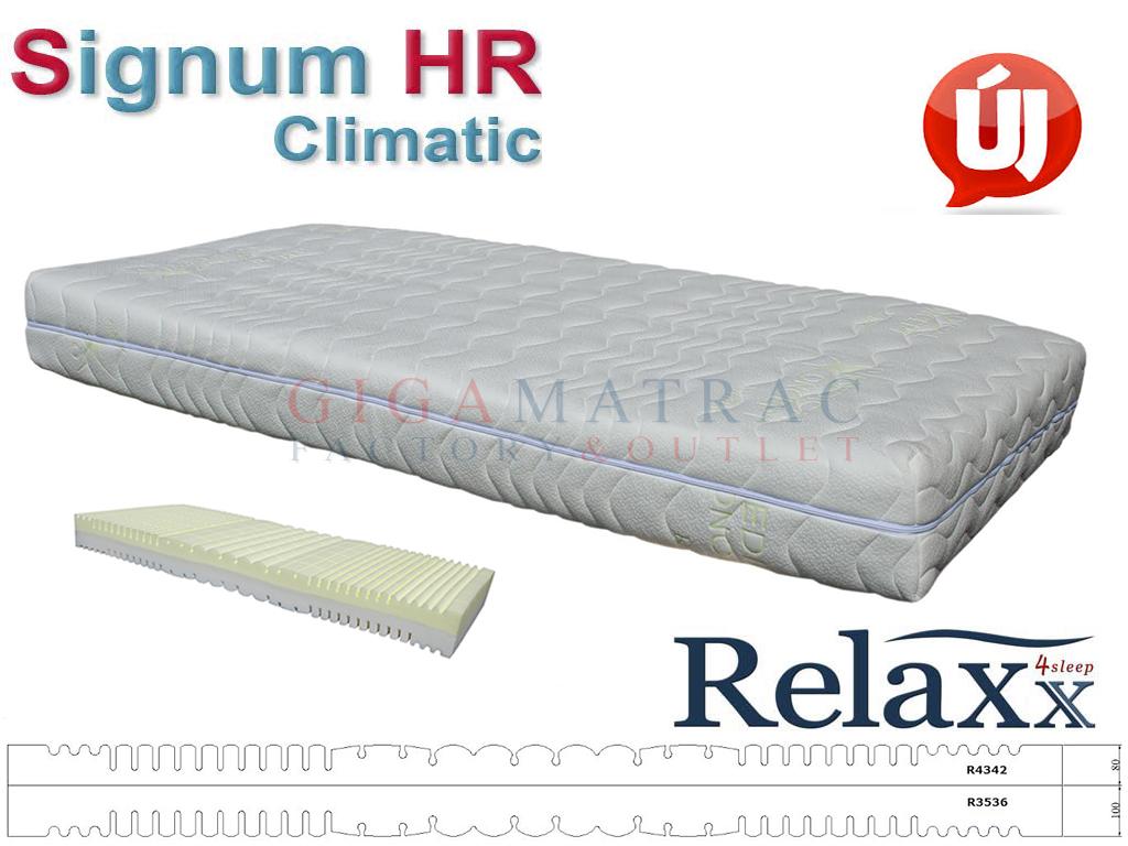 Relaxx Signum HR Climatic hideghab matrac