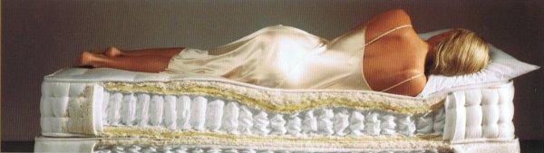 Yatas matrac zsákrugó