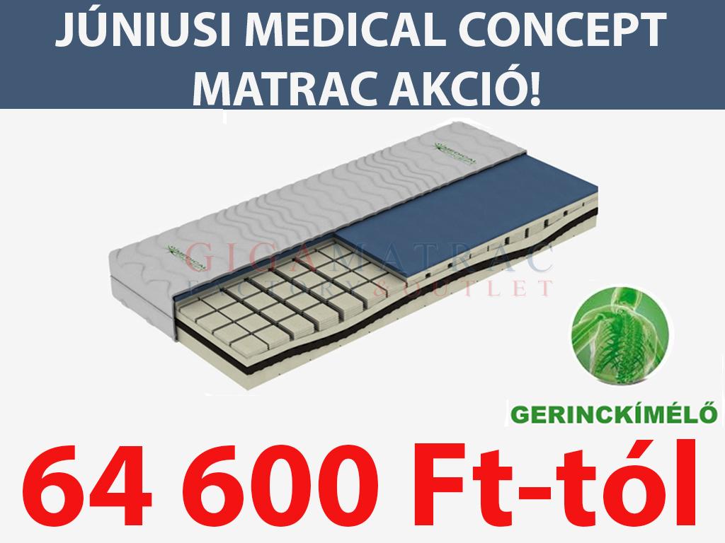 Júniusi matrac akció Medical Concept akció.