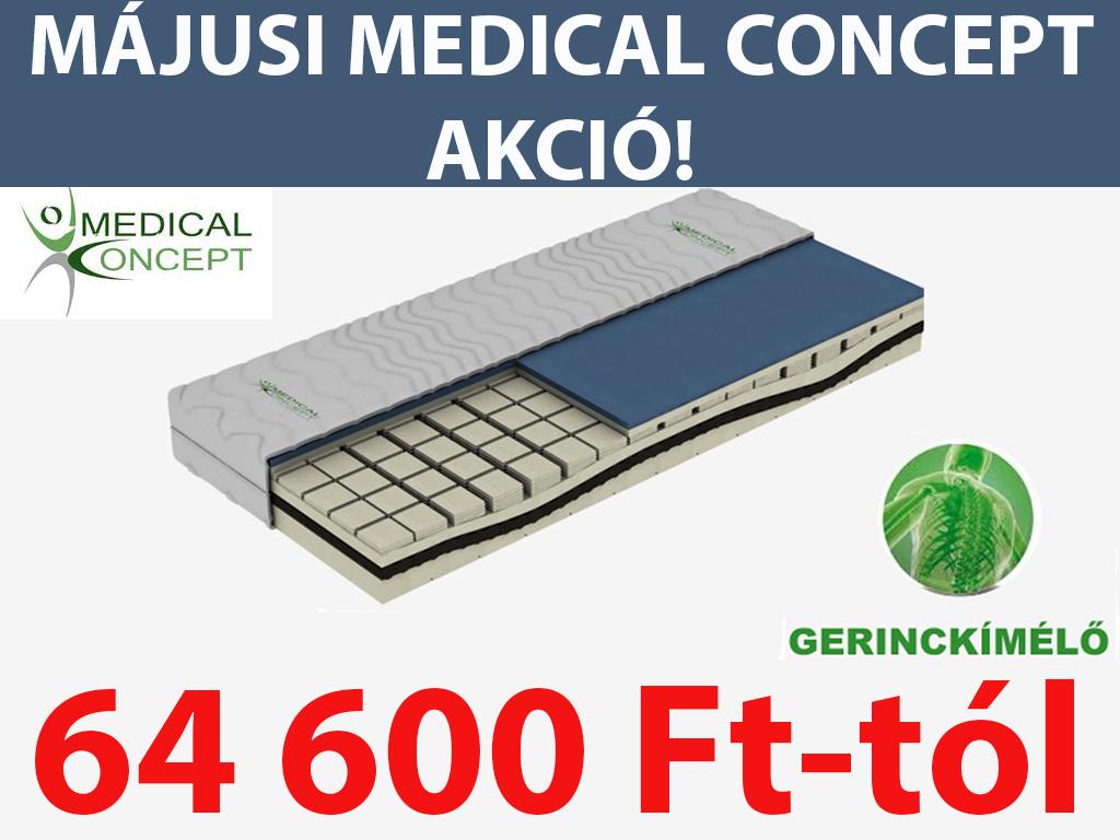 Medical Concept matrac akció