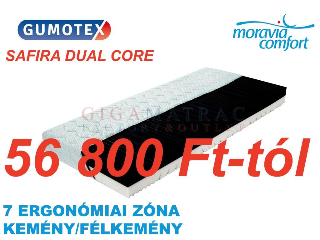 Gumotex Safira hideghab matrac